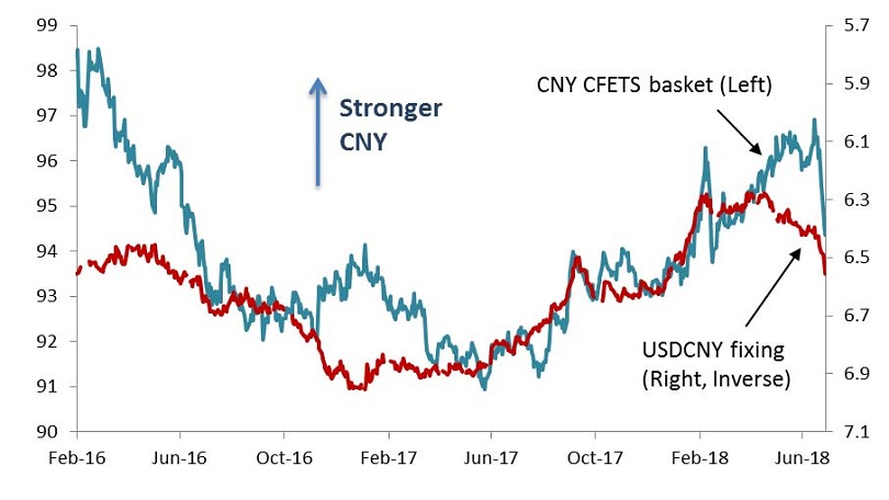 Trade-tension-and-Asian-FX-anxieties